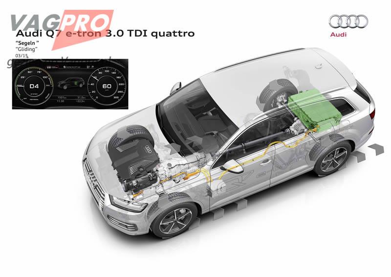 Audi Q7 Nieuw E TRON
